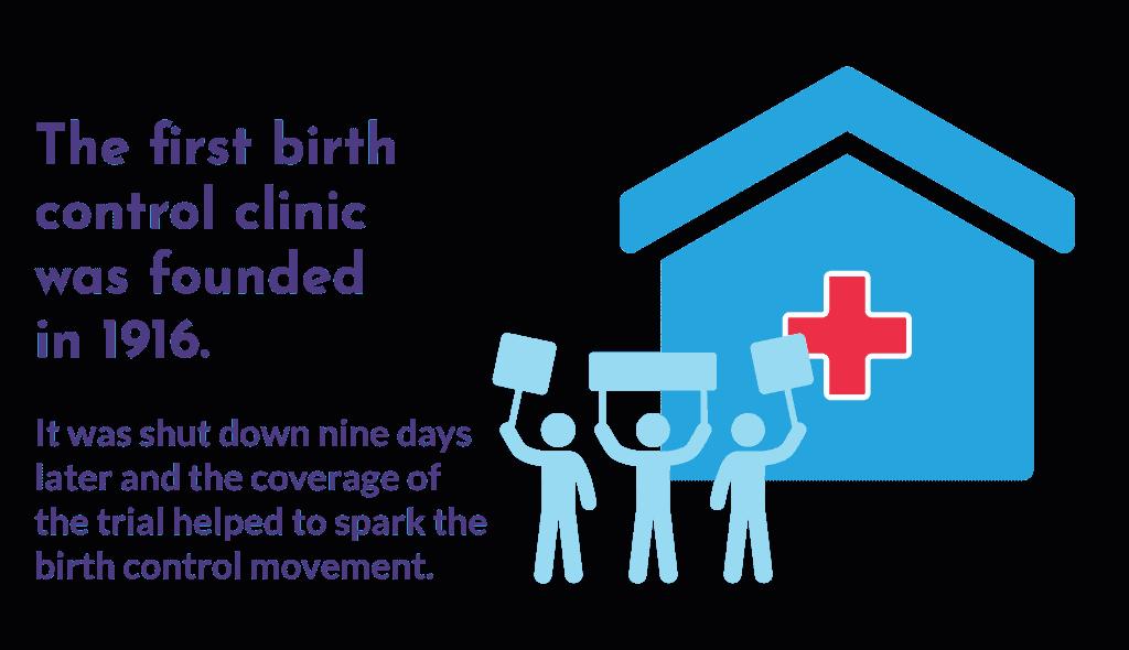 Birth Control Throughout History - First Birth Control Clinic